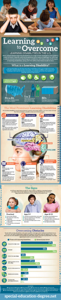 Learning-Disabilities-Infographic