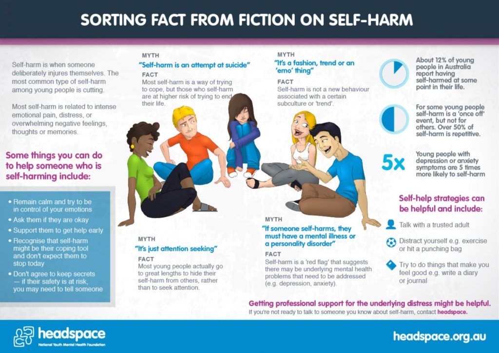 sorting-fact-from-fiction-on-self-harm_5242513d9e1c9_w1500