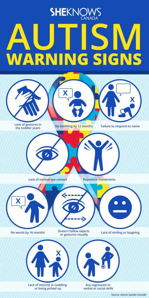 autism_infographic