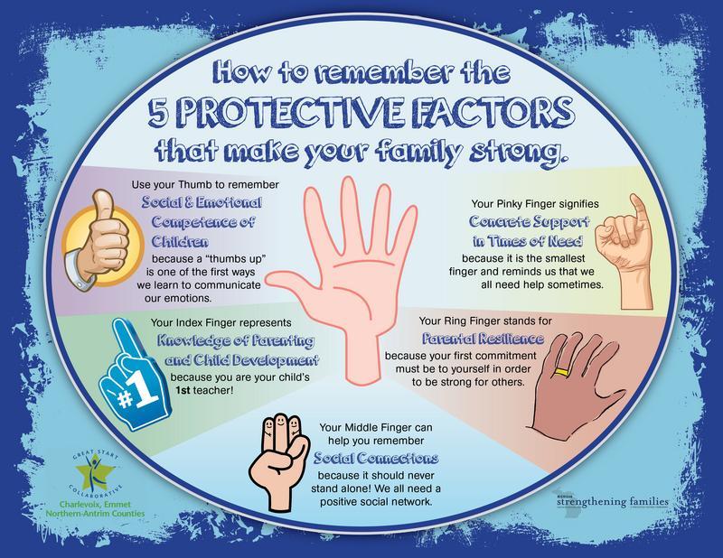 5protective-factors_jpg